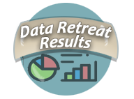 Data Retreat Results